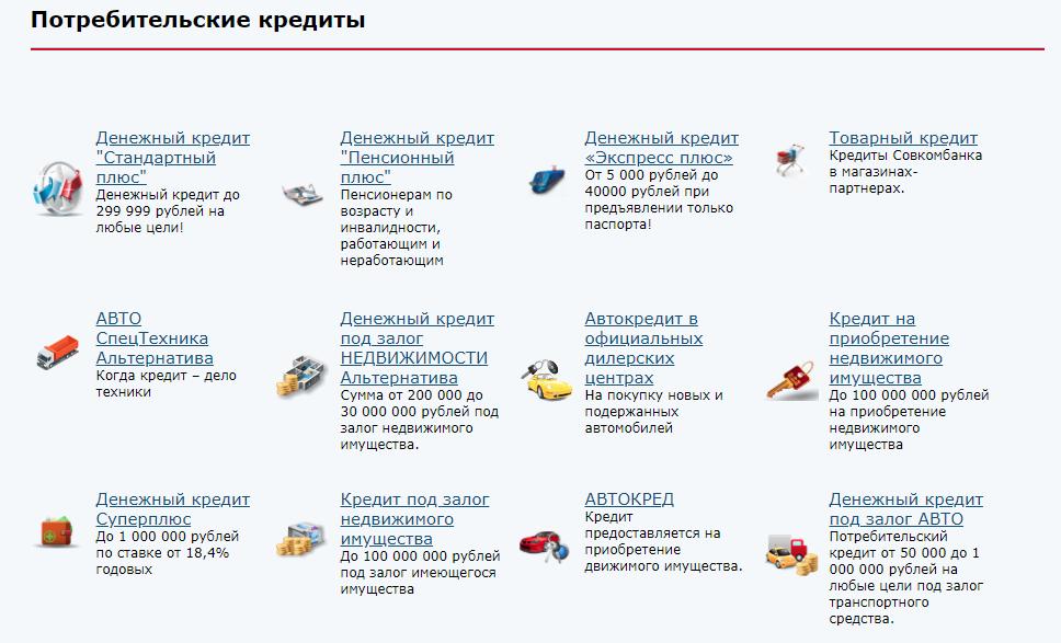 Потребительские кредиты в Совкомбанке