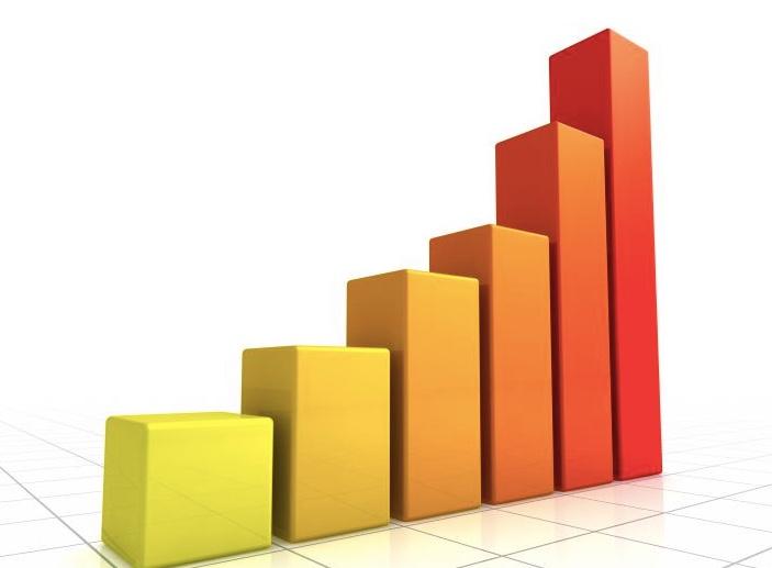 Совкомбанк рейтинг